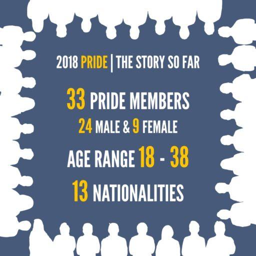 2018 Pride